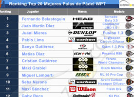 Las palas de padel del top 20 del ranking World Padel Tour 2013