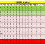 clasificacion cuarta A mijas final otoño liga femenina padelazo diciembre 2013