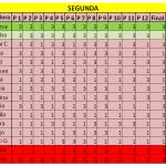 clasificacion segunda final otoño liga femenina padelazo diciembre 2013