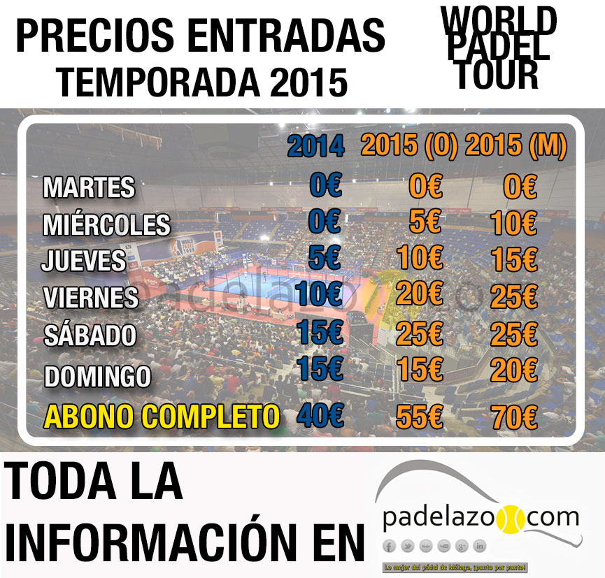 analisis-subida-precios-entradas-world-padel-tour-2015