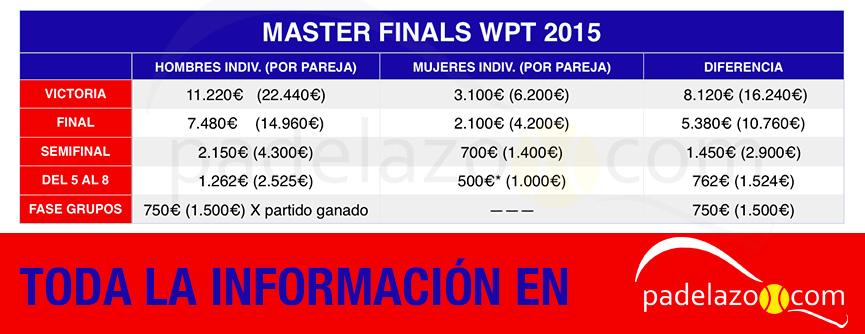 premios-pruebas-master-finals-world-padel-tour-2015