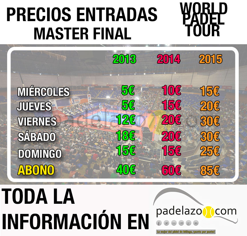 precios-entradas-master-final-world-padel-tour