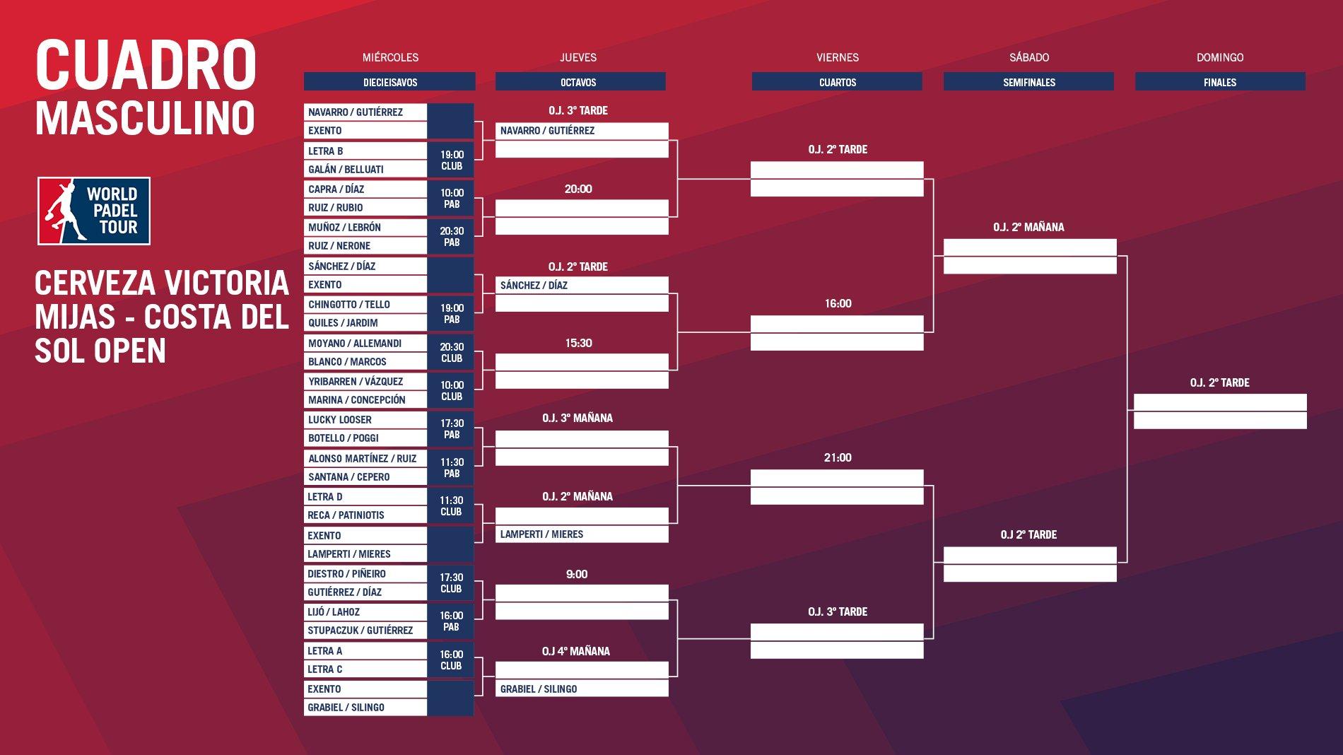 Cuadro-final-Cerveza-Victoria-Mias-Costa-del-Sol-Open-2017-OK-3