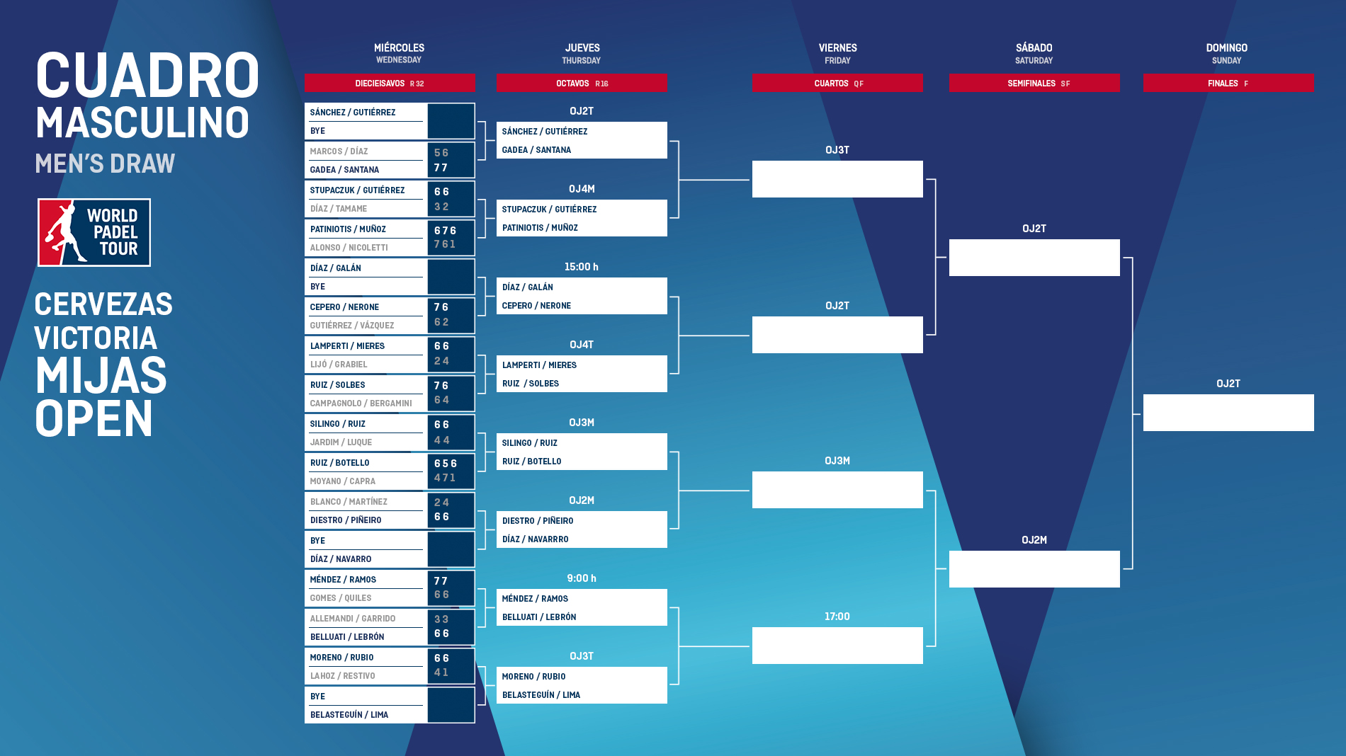 primera ronda cuadro masculino WPTMijas Open 2018