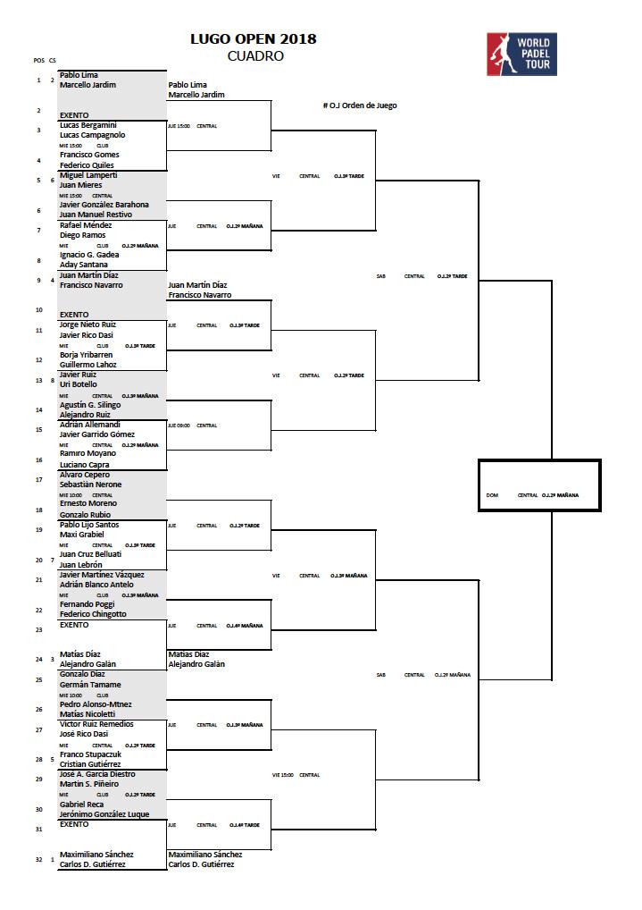 horario-primera-ronda-cuadro-masculino-wpt-lugo-open-2018