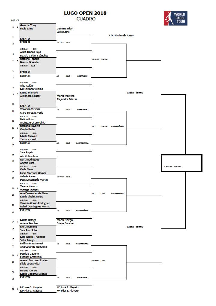 horarios-primera-ronda-cuadro-principal-femenino-wpt-lugo-open-2018