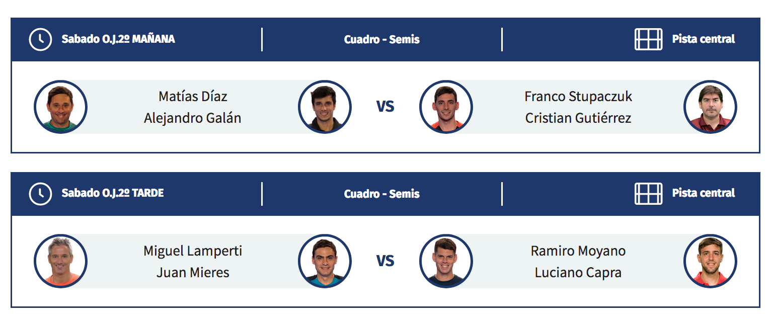 horarios semifinales masculinas wpt lugo open 2018