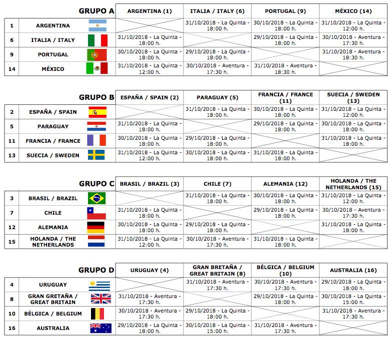 Fase Grupos Masculinos Mundial Padel Paraguay 2018