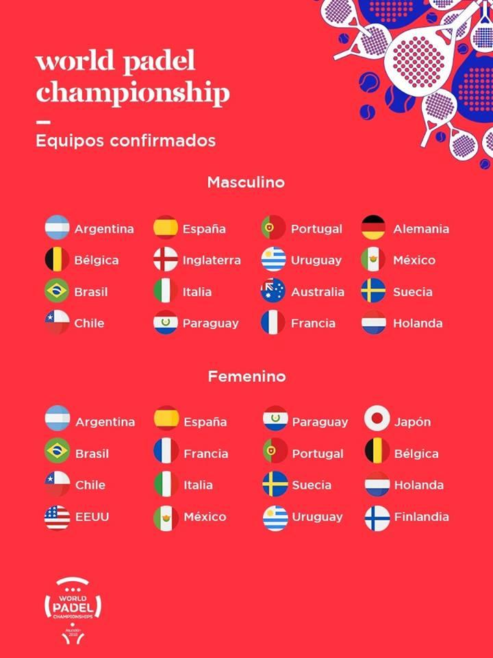 selecciones paises mundial padel asuncion 2018
