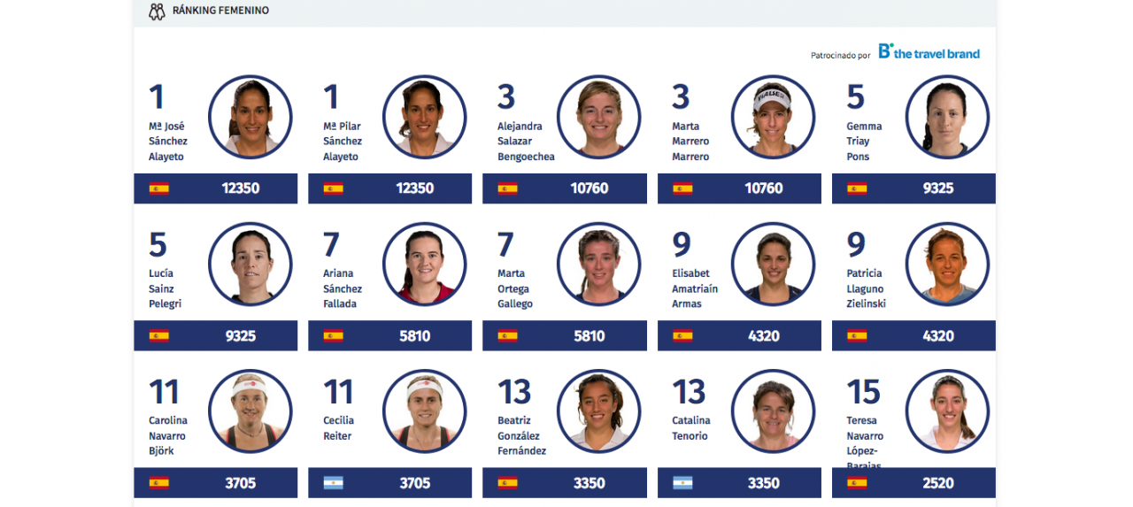 primer ranking femenino world padel tour 2019