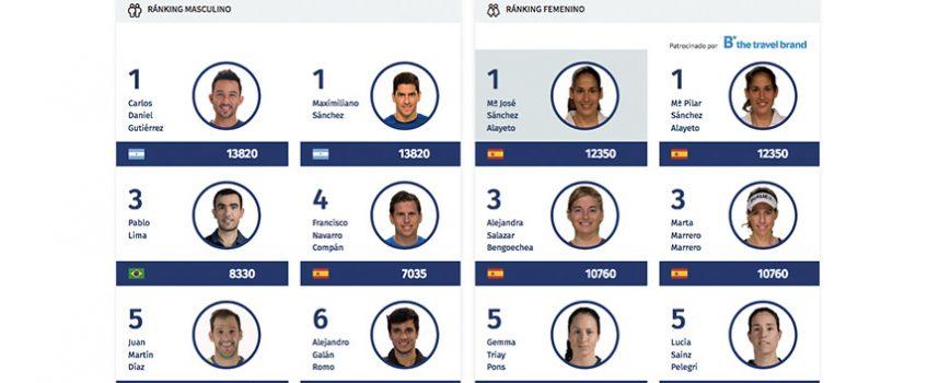 Ranking World Padel Tour 2019: todo lo que debes saber
