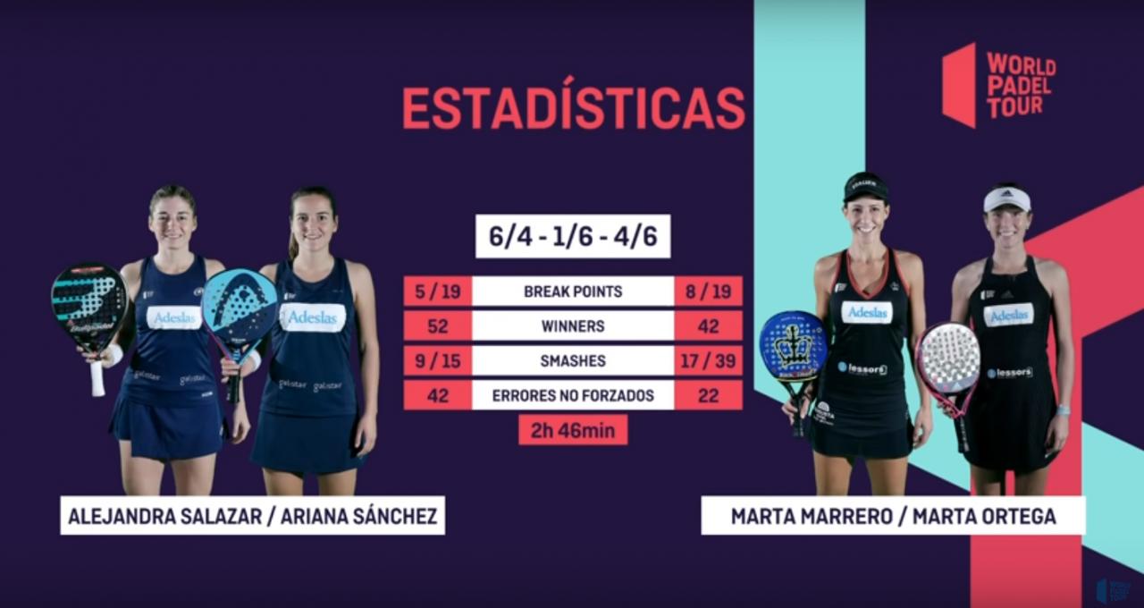 estadisticas final femenina cervezas victoria marbella master 2019