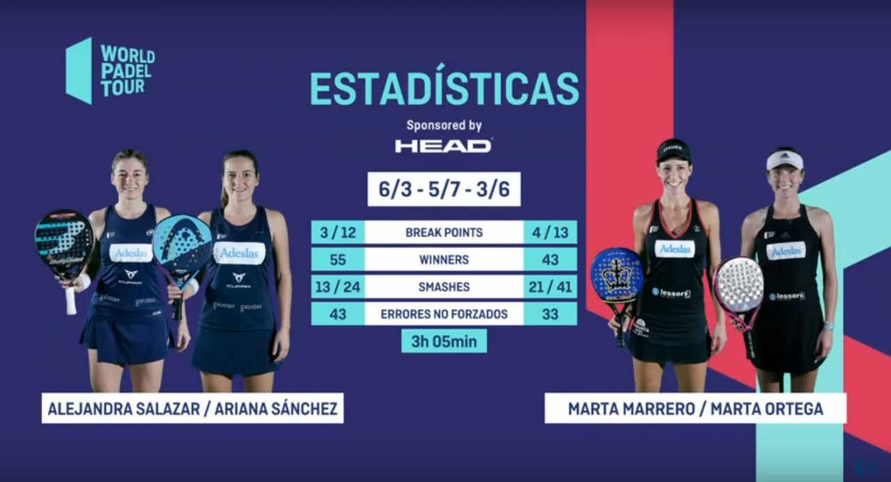 estadisticas final femenina logrono open 2019