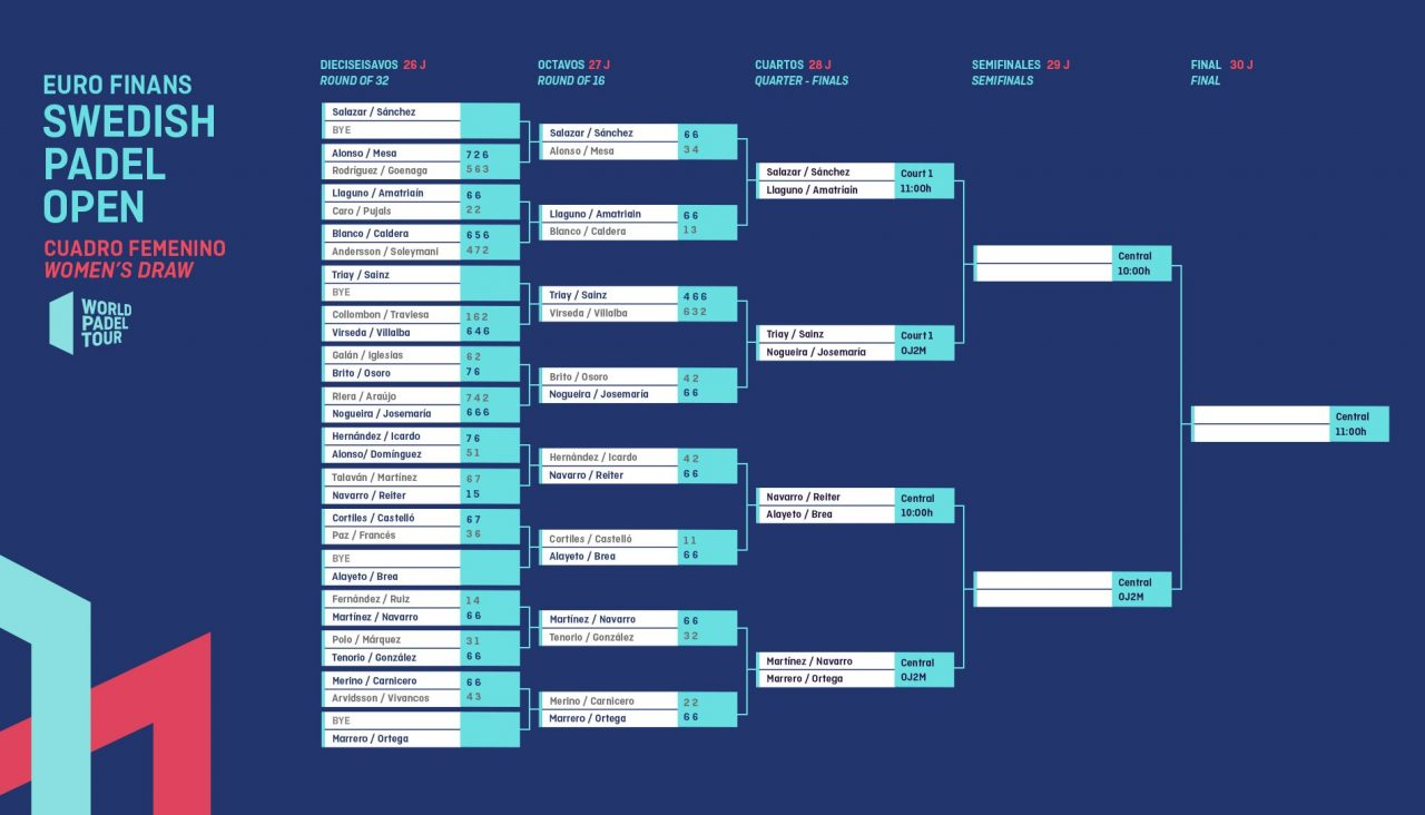 cuadro-femenino-cuartos-femeninos-swedish-padel-open-2019
