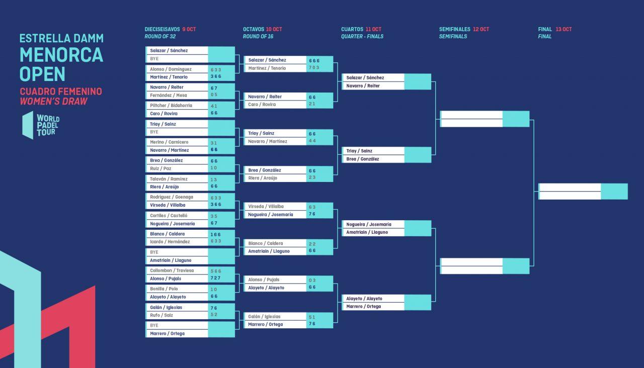 cruces-cuartos-final-femeninos-estrella-damm-menorca-open-2019