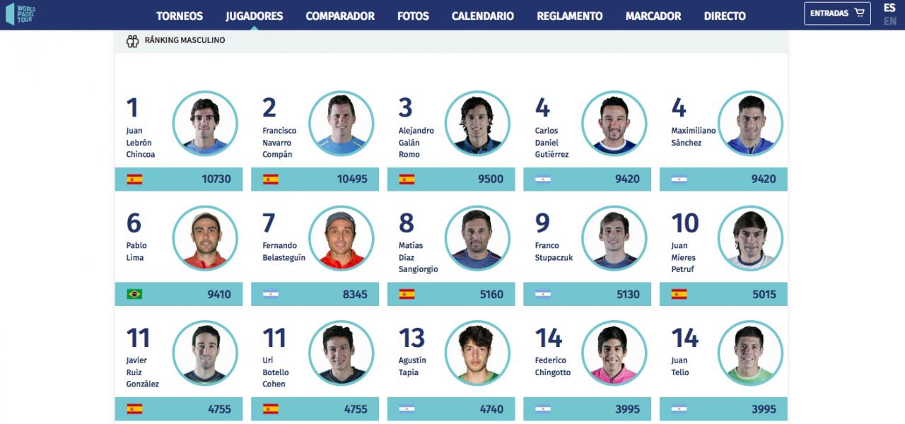 Juan Lebron numero uno del ranking World Padel Tour