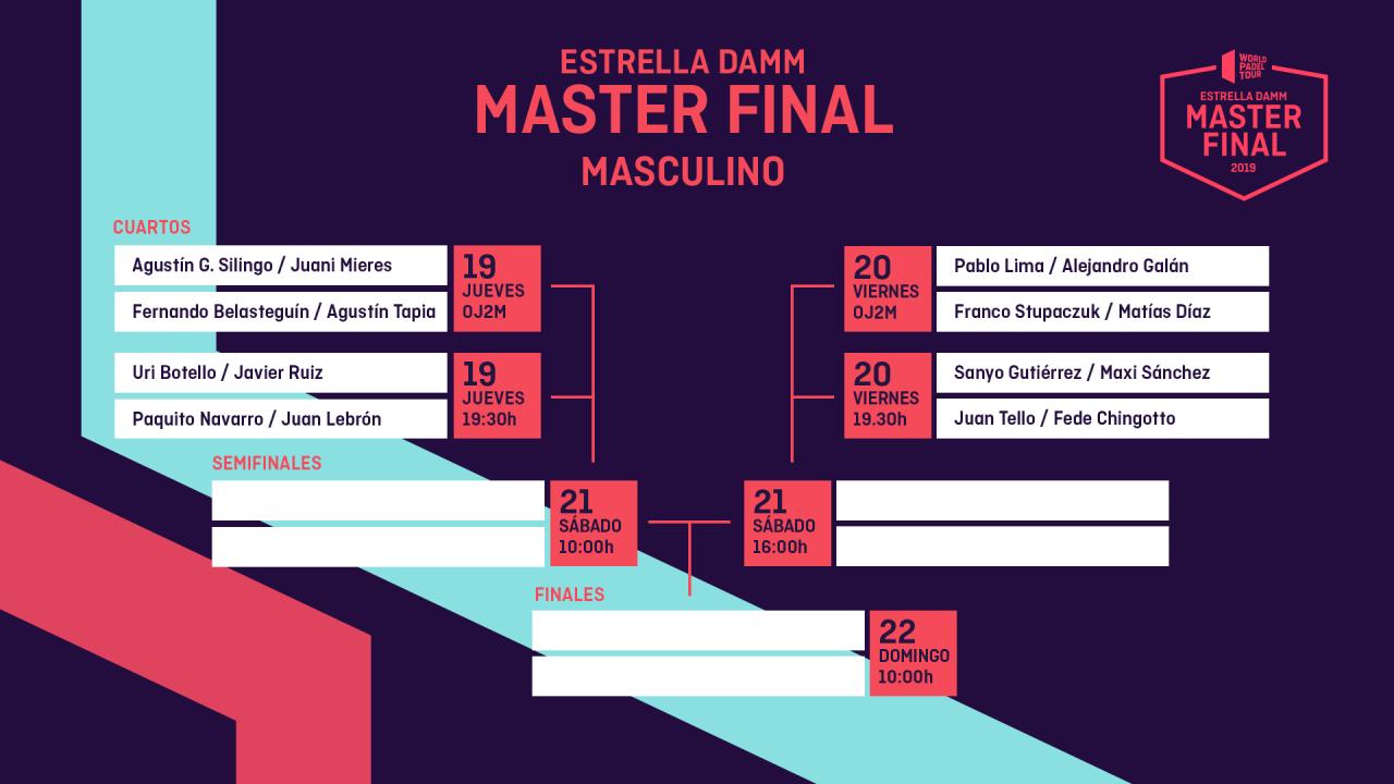 cruce estrella damm master final 2019 masculino