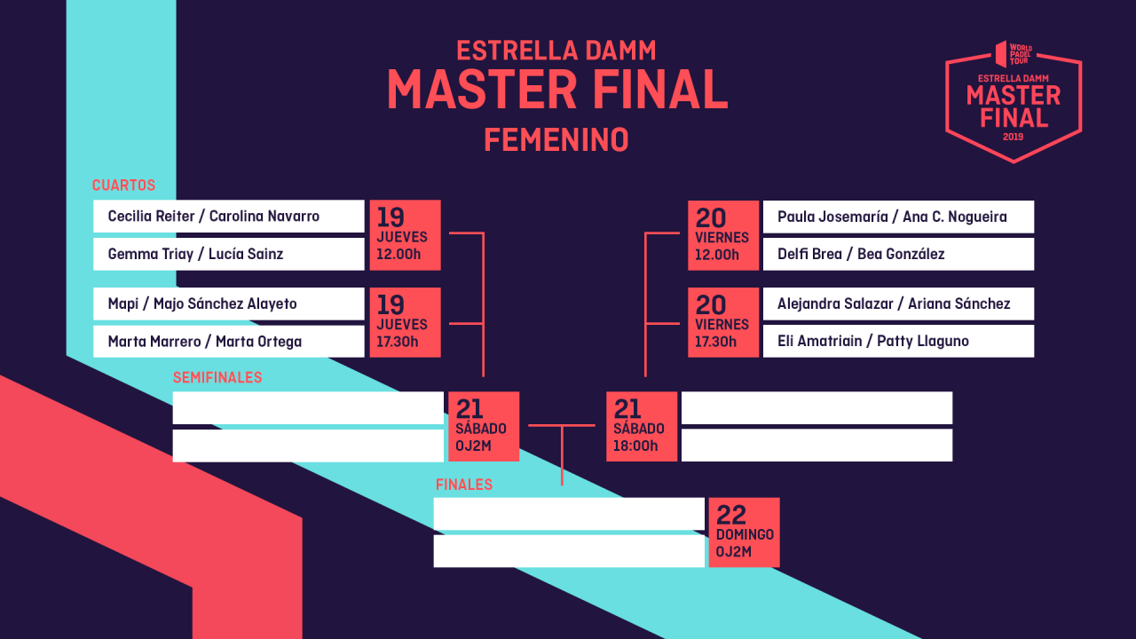 cruces estrella damm master final 2019 femenino