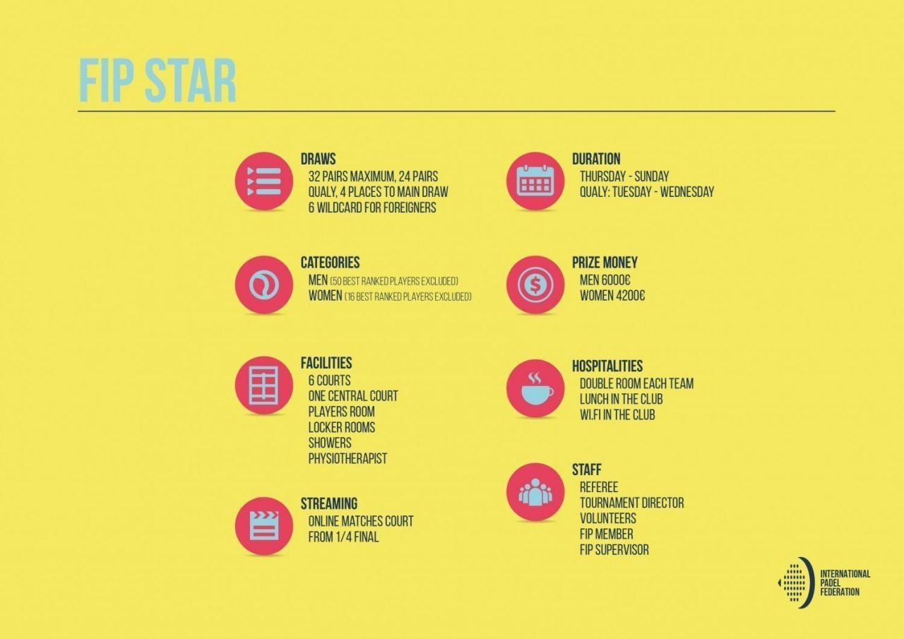torneos fip star
