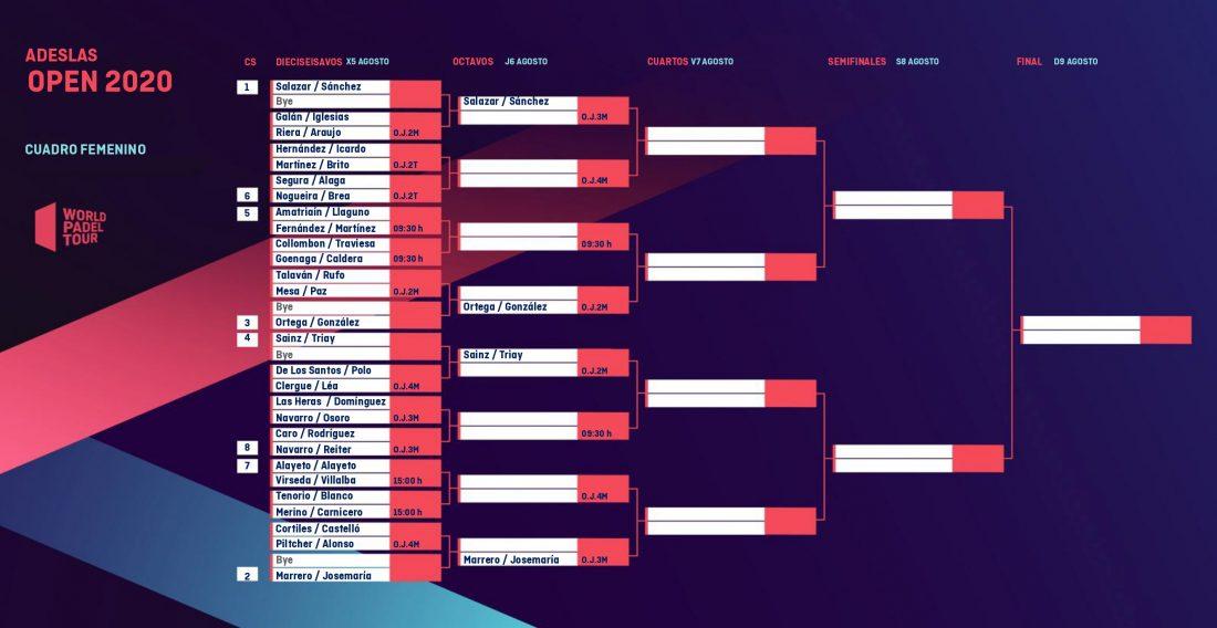 primera-ronda-cuadro-femenino-wpt-adeslas-open-2020